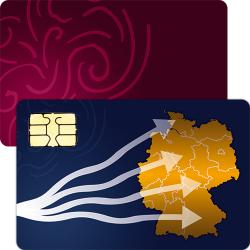 Kontaktbehaftete Chipkarten